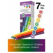 Naturhelix Chakra Candles Hara Chakra / Salmon, 7pcs Pack